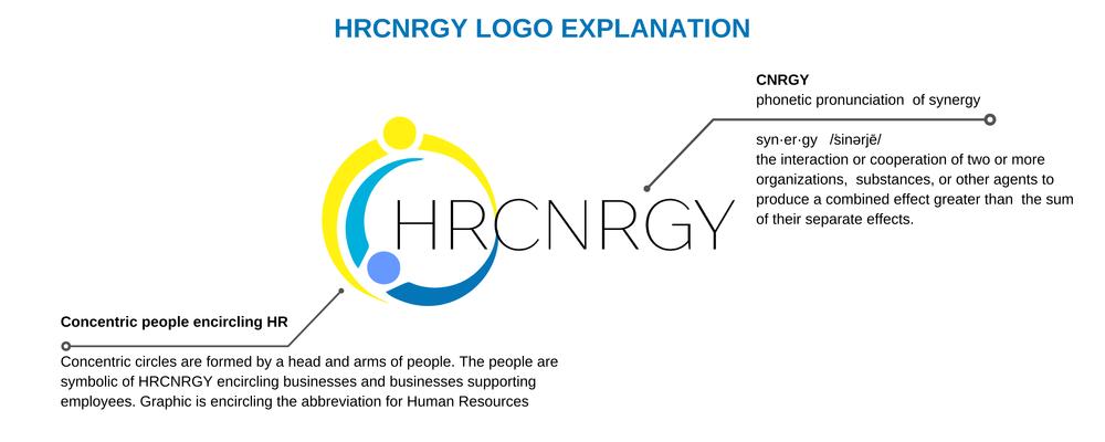 HRCNRGY Logo Explanation